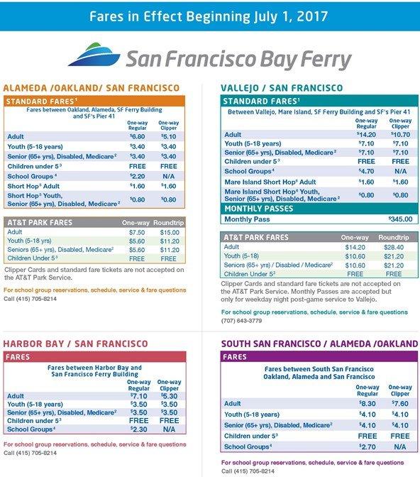 vallejo ferry july 2017 fares