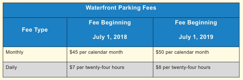 Vallejo Waterfront and Ferry Parking Fees 2018 - 2019