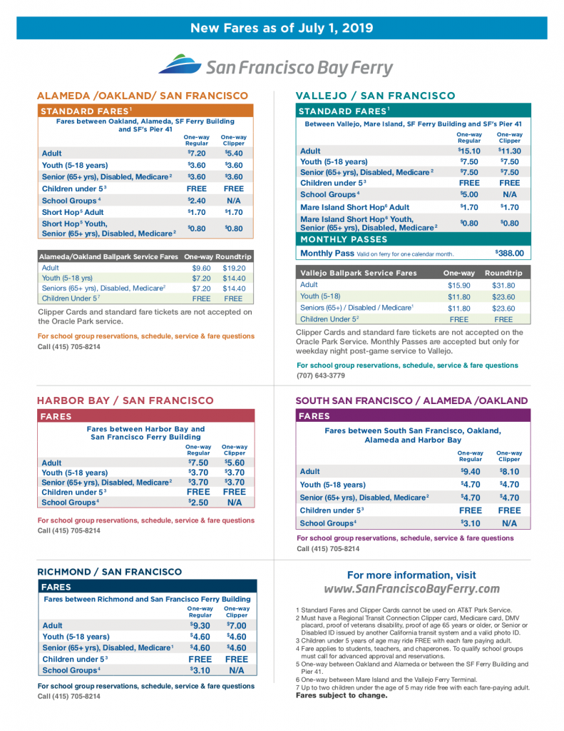 Vallejo Ferry Tickets and Fare Prices Summer 2019